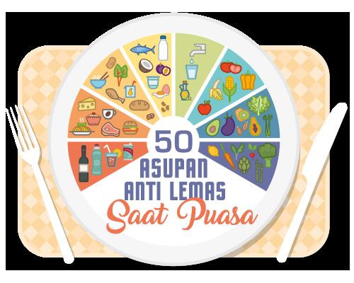 50 Asupan Anti Lemas Saat Puasa